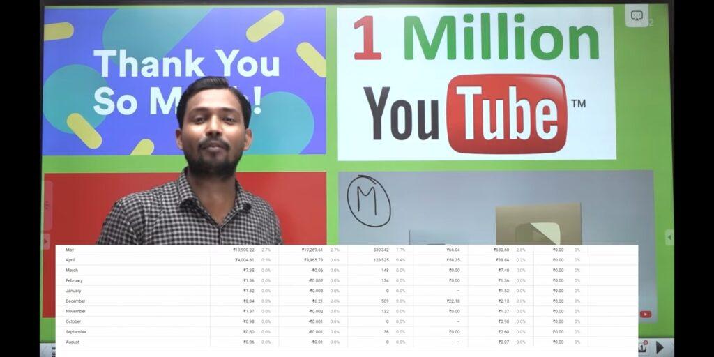 Khan Sir Patna Real YouTube Earning